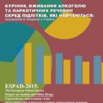 Употребление алкоголя и наркотических веществ молодежью (ESPAD)