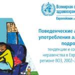 Поведенческие аспекты употребления алкоголя подростками: тенденции и социальные неравенства в Европейском регионе ВОЗ, 2002–2014 годы