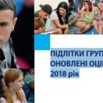 Подростки групп риска: обновленные оценки — 2018 год (буклет на украинском языке)