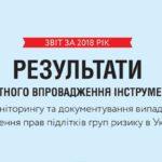 Результаты пилотного внедрения инструмента с мониторинга и документирования случаев нарушения прав подростков групп риска в Украине. (2018)