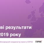 Національна презентація ESPAD-2019