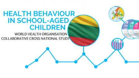 Baltic Adolescents' Health Behaviour: An International Comparison